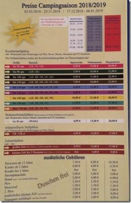 Preiskategorien